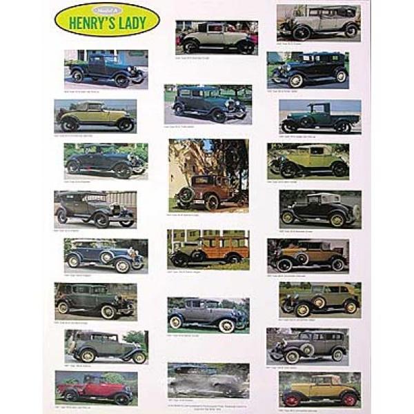 Poster Henrys Lady - Ford Modelo a 28-31